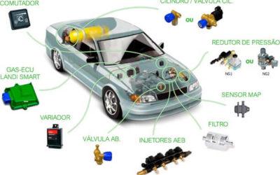 Você sabe qual é a geração correta do kit gás para GNV no motor do seu veículo?