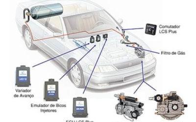 Como funciona o kit gás da 5ª geração?